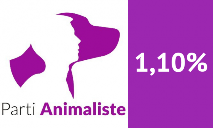 Parti animaliste - Résultats legislatives 2017